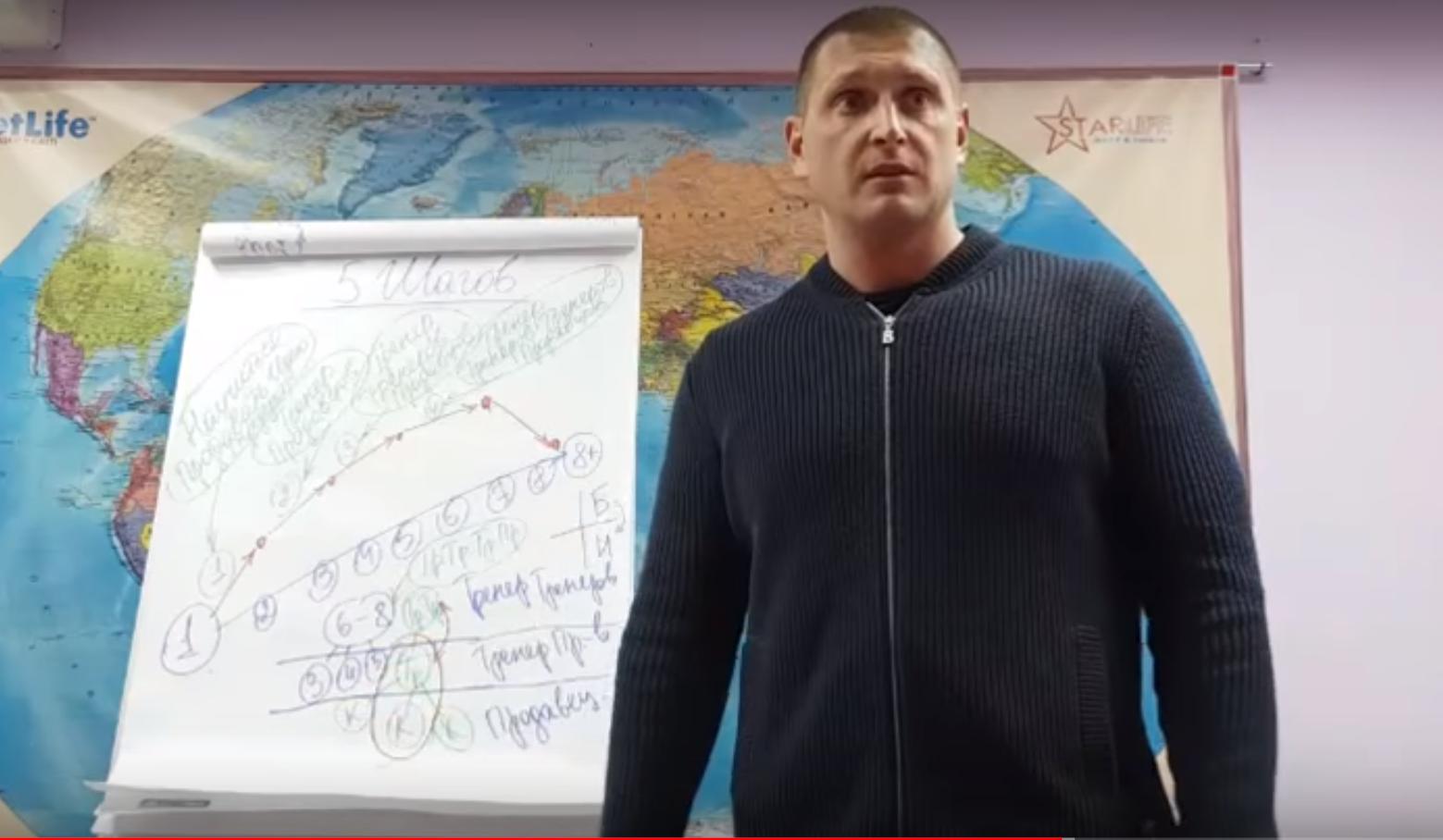 Иван Украинцев